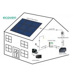 Sistem fotovoltaic off-grid 29 kW pe zi